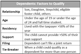 Joint Sponsor Income Chart Fall 2018 The Impact Of The Tax Cuts And Job Act On Family