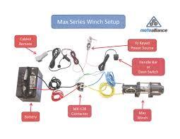 12v winch wiring diagram 12v image wiring diagram warn winch wiring harness saab 900 wiring diagram pdf on 12v winch wiring diagram