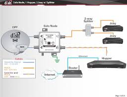 satellite dish wiring diagram for network duodvr 625 page44 and