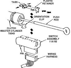 ford ranger click noise when turn ignition bump clutch solenoid graphic removal disconnect electrical connector from switch located on clutch master cylinder