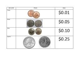 Coin Value Chart Elementary Money Values Chart Worksheets Teaching Resources Tpt