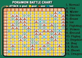 Pokemon Yellow Chart Pokemon Battle Card Layout Related Keywords Suggestions