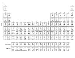 Printable Full-Page Periodic Table with Elements - Black-n-White ...
