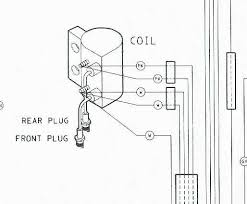 1988 Harley Davidson Sportster Wiring Diagram Harley 1988 FX Wiring