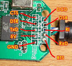 usb rs232 wiring diagram usb wiring diagrams online