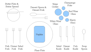dining room furniture layout. Unique Dining Dining Table Layout Template In Dining Room Furniture Layout