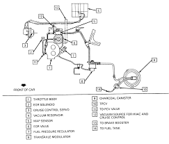 cadillac engine diagram wiring diagrams