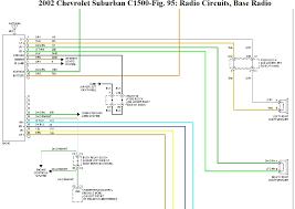 2003 chevy avalanche wiring schematic wiring diagram technic 2007 chevrolet avalanche car radio wiring guide autos weblog2003 chevy avalanche wiring schematic 8