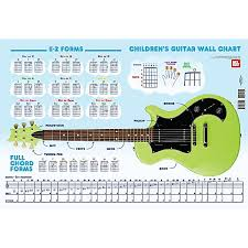 Mel Bay Childrens Guitar Wall Chart