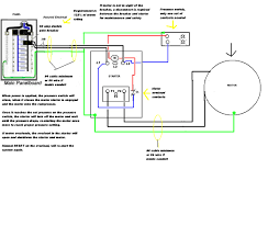 3 wire 220v diagram wiring diagrams 3 wire 220v diagram wiring diagram 3 wire 220v plug diagram 3 wire 220v diagram