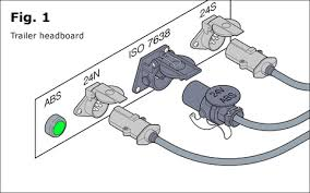 24n 24s iso 7638 truck trailer connection pin outs wiring diagram Semi Truck Trailer Wiring Diagram wiring diagram 24n 24s iso 7638 truck trailer connection pin outs wiring diagram for semi trailer semi truck trailer plug wiring diagram