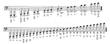 B Flat Tuba Finger Chart F Tuba Finger Chart 6 Valve Bass Clef And Treble Clef Chart