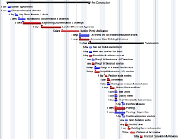 Example Of A Project Timeline Sample Timeline Affordable Fitouts Melbourne