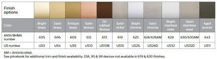 Hardware Finish Chart Schlage Lever Trim Designs Beacon