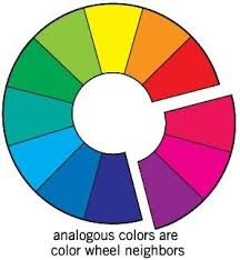 Think of analogous colors as neighbors on the color wheel. The important  part is that the share common primary colors. Example: red, red violet and  violet.