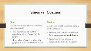 writing the equations of either a sine or a cosine function 4 sines vs