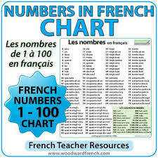 Image Of Number Chart 1 100 French Numbers 1 100 Chart Woodward French