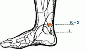 acupressure ankle point for weight loss