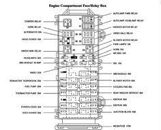 jeep cherokee cooling fan relay wiring diagram jeep grand jeep grand cherokee fuse box diagram see more head brake signal reverse back up lights work but tail