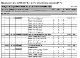 Бланк производственный отчет Бюро пропусков Блоги aeterna qip ru Бланк отчета о расходе материалов Форма производственного отчета совокупность Есть ли у Вас профильное строительное образование