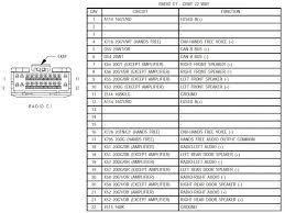 kenwood kdc 255u wiring diagram in 152 and dvf7b jpg wiring Light Switch Wiring Diagram kenwood kdc 255u wiring diagram in 152 and dvf7b jpg wiring diagram free download