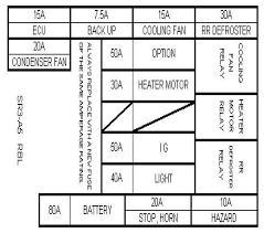 honda civic del sol fuse box diagrams honda tech 92 Honda Civic Fuse Box under the hood fuse box 92 honda civic fuse box