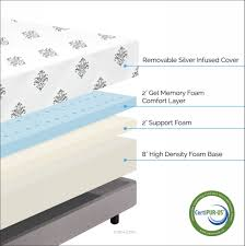 mattress in a box twin. bedroom : amazing best mattress to buy at costco foam in a box orthopedic full size sale sleep science twin