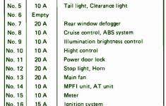 2013 subaru legacy fog light wiring diagram fresh 2000 subaru 2013 subaru legacy fog light wiring diagram source myrawalakot com s full 544x670