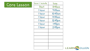 T Chart For Teaching Elapsed Time Lesson Video For Solving Elapsed Time Word Problems Using A T Chart