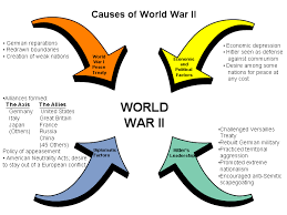 blank world map prior to ww yahoo image search results  causes of world war 2 essays copy of world war ii lessons tes teach