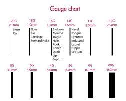 Piercing Size Chart Yovoro Body Jewelry Online