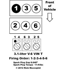 3 1 v 6 vin t firing order ricks auto repair advice ricks 3 1 liter v 6 vin t chevrolet beretta chevrolet corsica