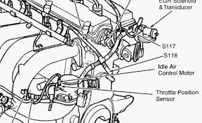 1996 plymouth breeze engine dies when stopping engine mechanical if its more temp related check replace the ect engine coolant temp sensor near the tstat housing the iac idle air control can do the same thing