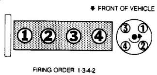 74 nova wiring diagram 74 image wiring diagram wiring diagram 1975 nova wiring image about wiring diagram on 74 nova wiring diagram