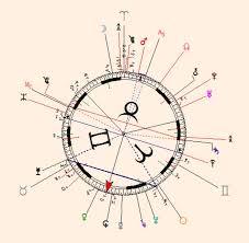 Brett Kavanaugh Birth Time Market Astrologers Blogmarket