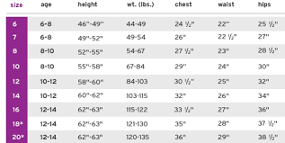 Justice Size Chart Justice Clothing Size Chart Best Picture Of Chart Anyimage Org