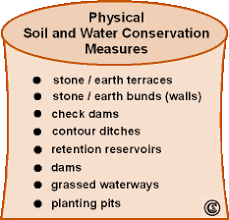 physical soil and water conservation measures • learning content  physical soil and water conservation measures overview about physical measures