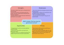 Swot Matrix Examples Software For Creating Swot Analysis Diagrams