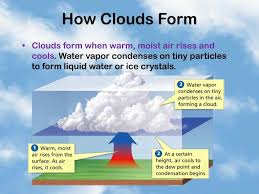 Ppt Clouds Powerpoint Presentation Id 1897810