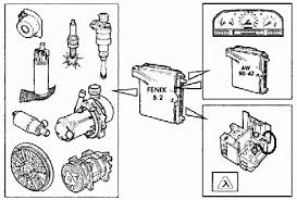 Система управления двигателем fenix  Уникальная черта fenix 5 2 в том что топливные форсунки работают отдельно для каждого цилиндра последовательный впрыск Преимущество в том что топливо