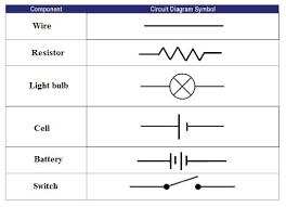 schematic circuit symbols the wiring diagram circuit board schematic symbols nilza schematic