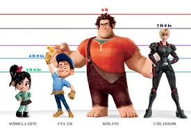 Wreck It Ralph Height Chart By Cook It Courtney On