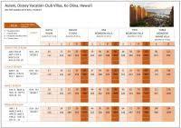 Dvc Aulani Point Chart 2018 Dvc Point Chart Aulani Dvc Points Charts