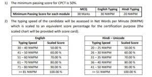 Typing Master And Typing Tips For Cpct Typing Soni Typing