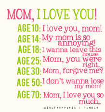 Mothers Day Quotes In Spanish | Cute Love Quotes via Relatably.com