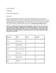 Extra Credit Assignment 1 1 Kelsey Aamland U83451139
