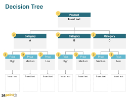 tree in powerpoint decision tree editable ppt slides