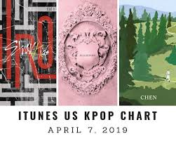 Itunes Us Itunes Kpop Chart April 7th 2019 2019 04 07