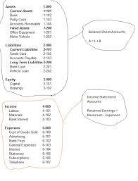 Accounting T Chart Uncategorized Basics Of Accounting