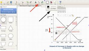 Supply And Demand Chart In Excel 70 Friendly How To Draw A Supply And Demand Curve
